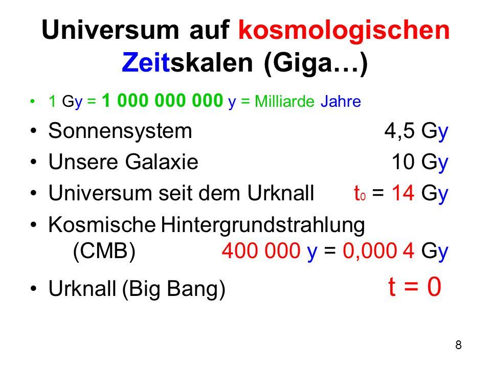 Universum auf kosmologischen Zeitskalen (Giga…)