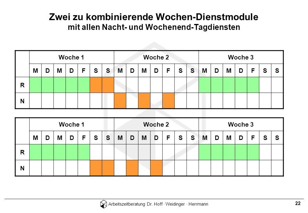 Zwei zu kombinierende Wochen-Dienstmodule mit allen Nacht- und Wochenend-Tagdiensten