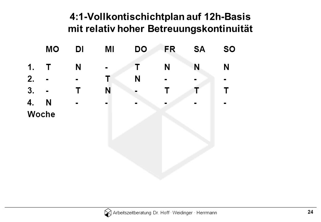 4:1-Vollkontischichtplan auf 12h-Basis mit relativ hoher Betreuungskontinuität