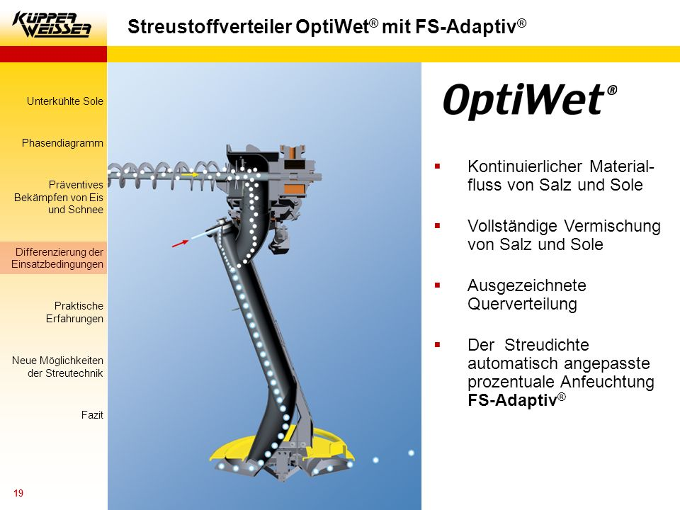 Streustoffverteiler OptiWet® mit FS-Adaptiv®