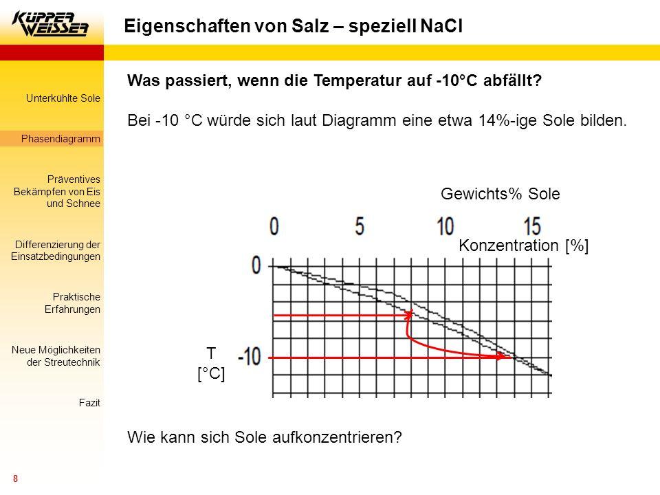 Eigenschaften von Salz – speziell NaCl