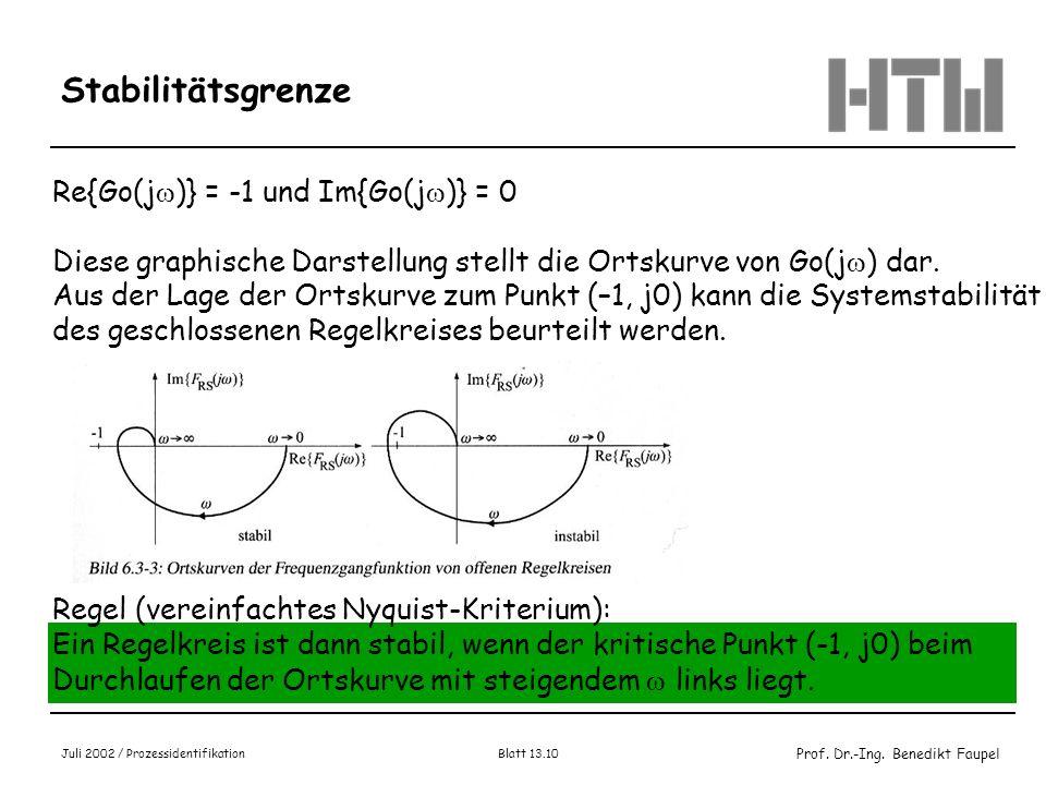 Stabilitätsgrenze Re{Go(j)} = -1 und Im{Go(j)} = 0