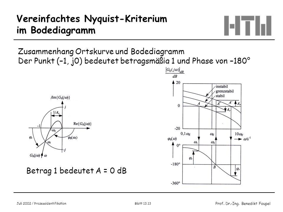 Vereinfachtes Nyquist-Kriterium im Bodediagramm