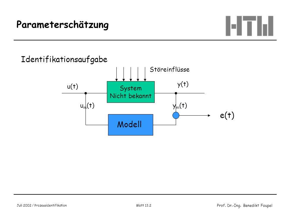 Parameterschätzung Identifikationsaufgabe e(t) Modell Störeinflüsse