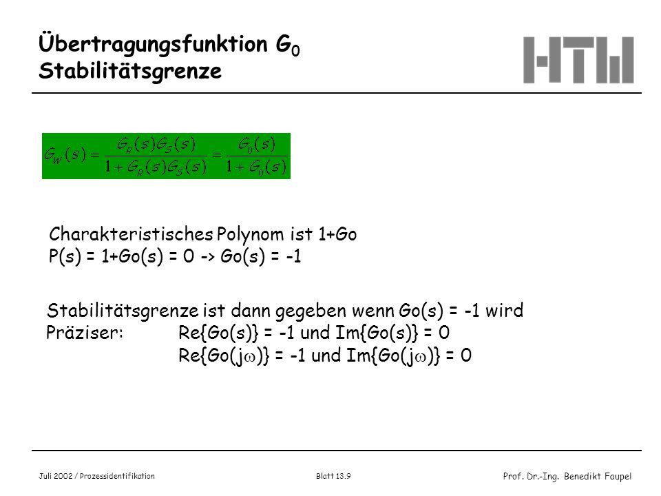 Übertragungsfunktion G0 Stabilitätsgrenze