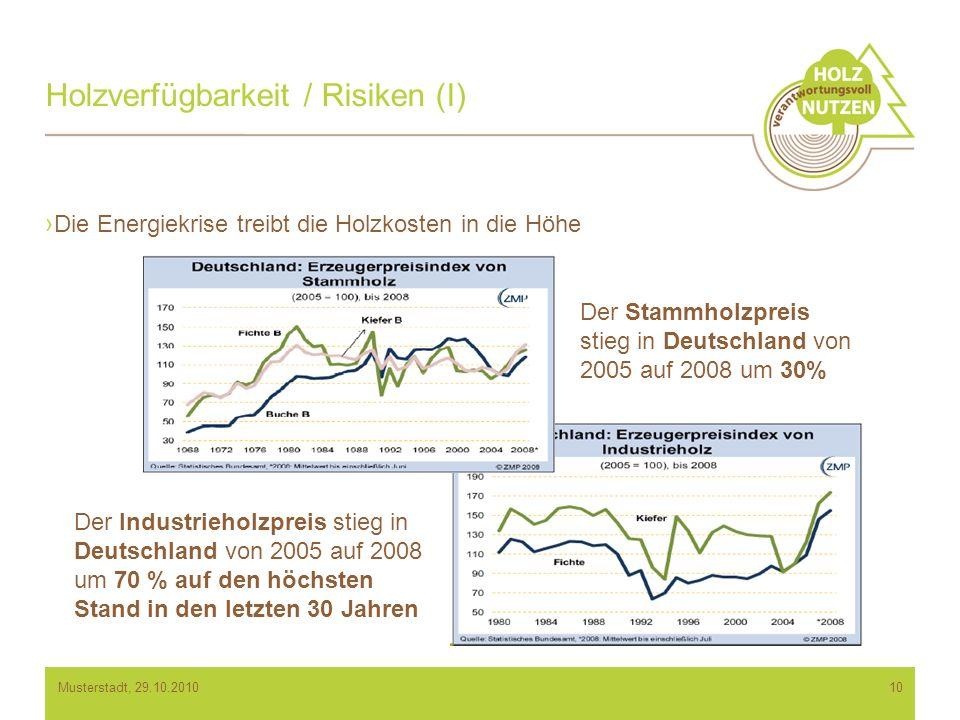 Holzverfügbarkeit / Risiken (I)