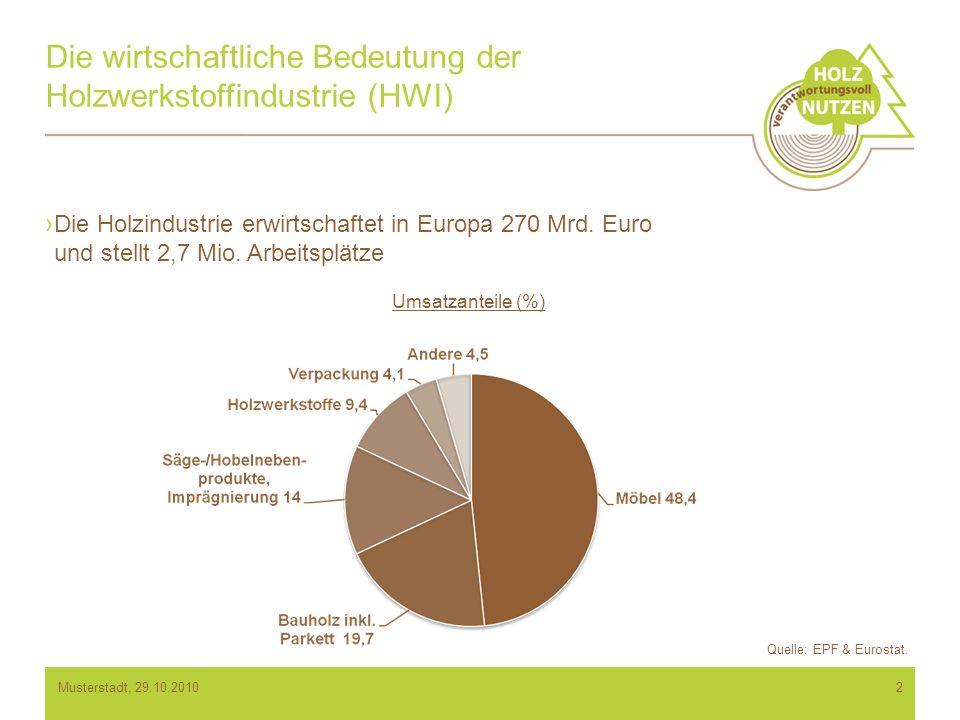 Die wirtschaftliche Bedeutung der Holzwerkstoffindustrie (HWI)