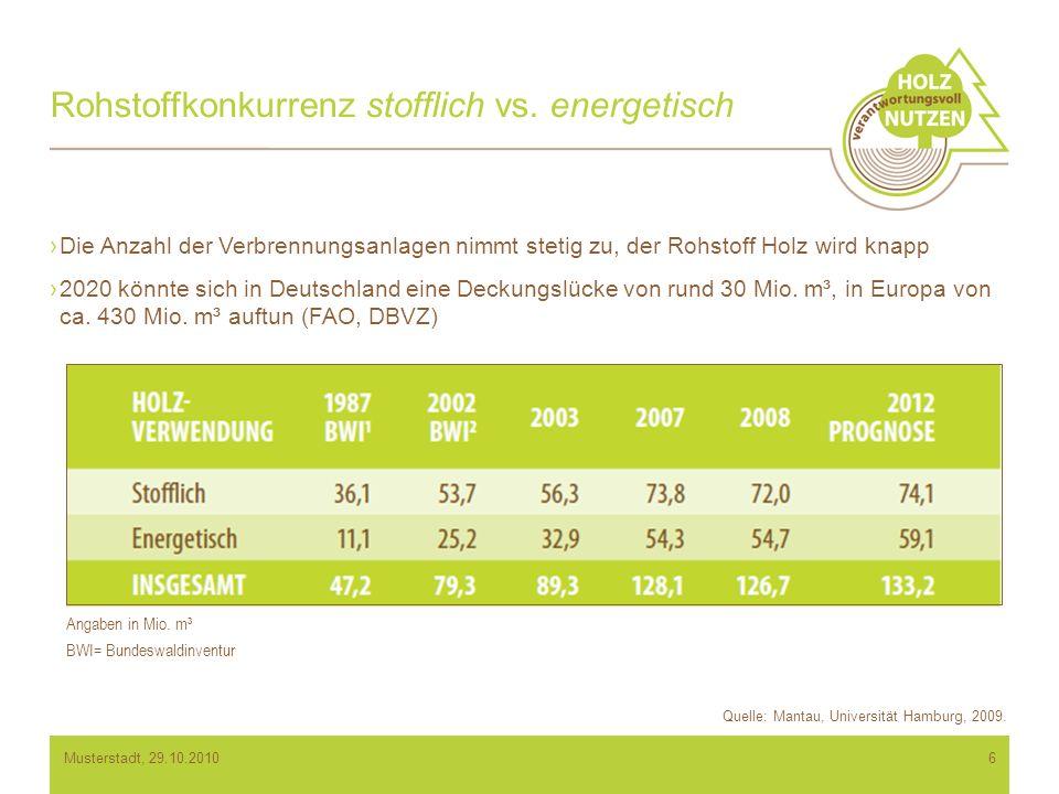 Rohstoffkonkurrenz stofflich vs. energetisch