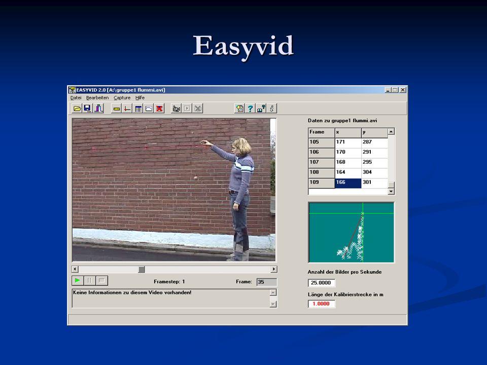 Easyvid