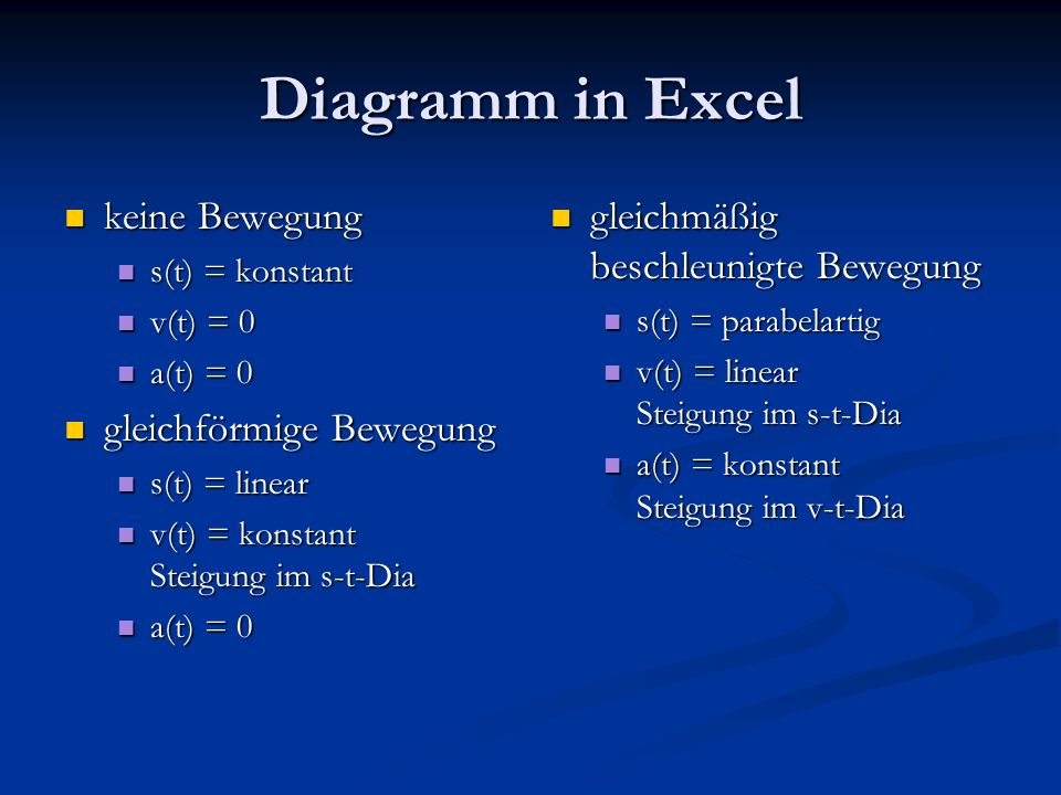 Diagramm in Excel keine Bewegung gleichförmige Bewegung