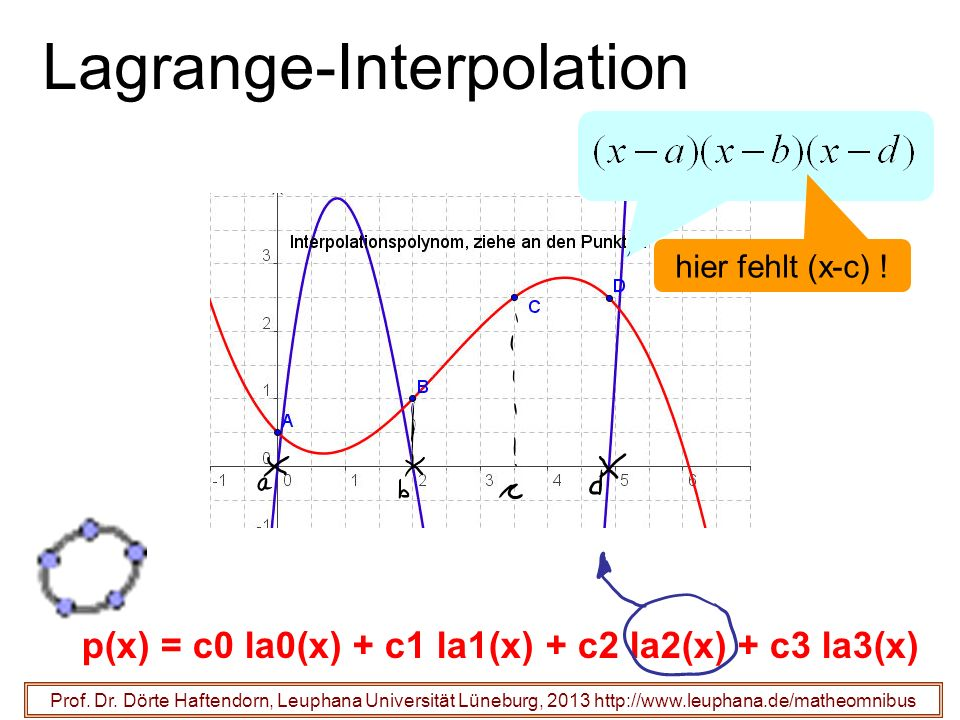 Lagrange-Interpolation