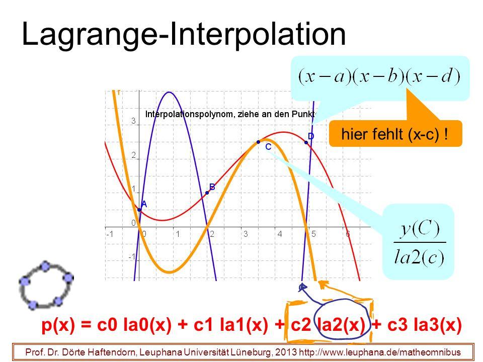 Lagrange-Interpolation