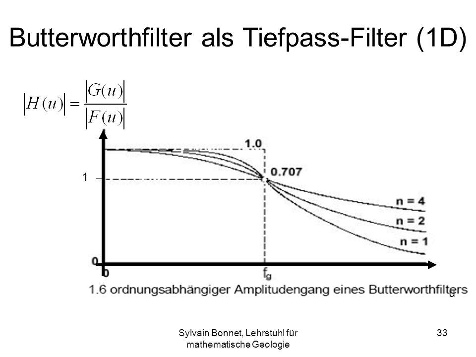 Butterworthfilter als Tiefpass-Filter (1D)