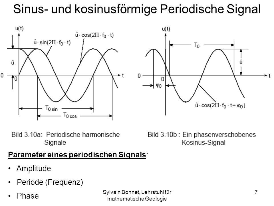 Sinus- und kosinusförmige Periodische Signal