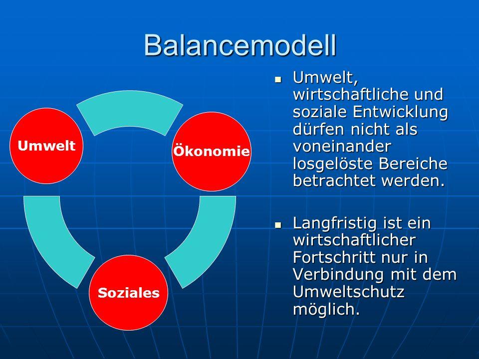 BalancemodellUmwelt, wirtschaftliche und soziale Entwicklung dürfen nicht als voneinander losgelöste Bereiche betrachtet werden.