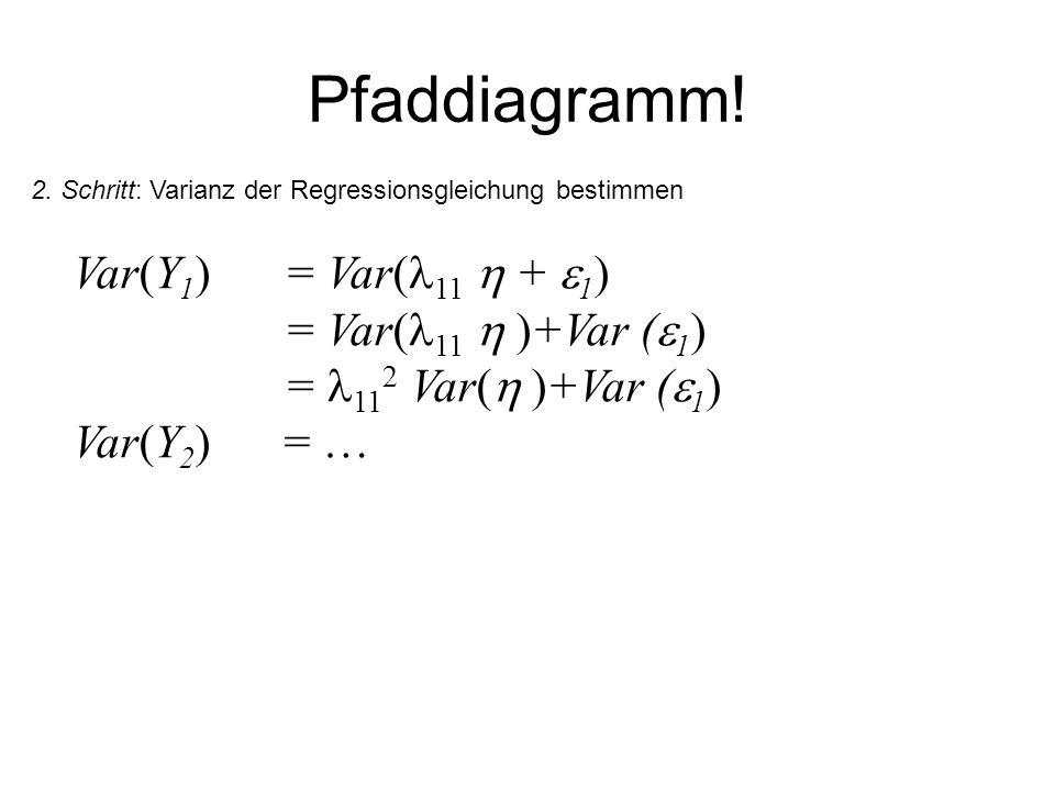 Pfaddiagramm! Var(Y1) = Var(11  + 1) = Var(11  )+Var (1)