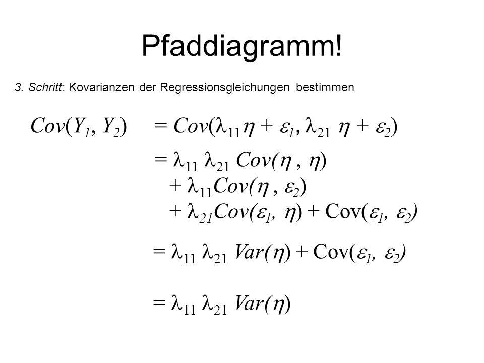 Pfaddiagramm! Cov(Y1, Y2) = Cov(11 + 1, 21  + 2)