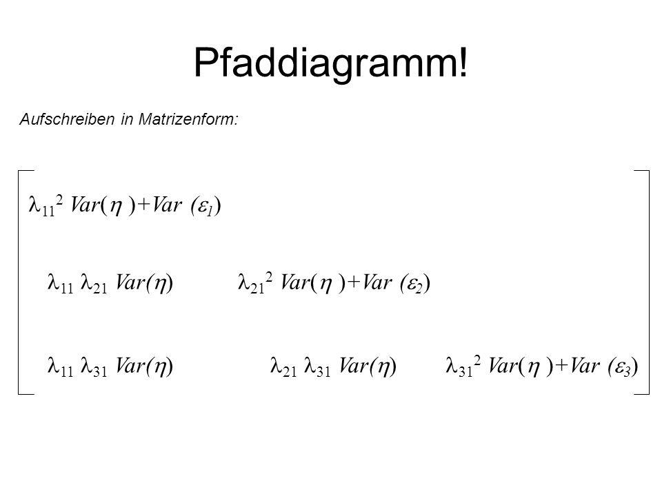 Pfaddiagramm! 112 Var( )+Var (1) 11 21 Var()