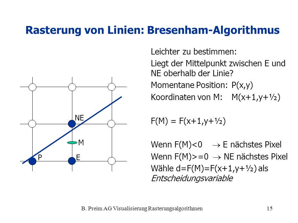 Rasterung von Linien: Bresenham-Algorithmus