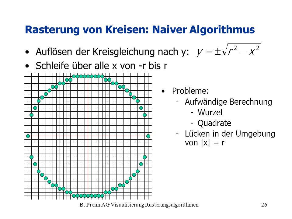 Rasterung von Kreisen: Naiver Algorithmus