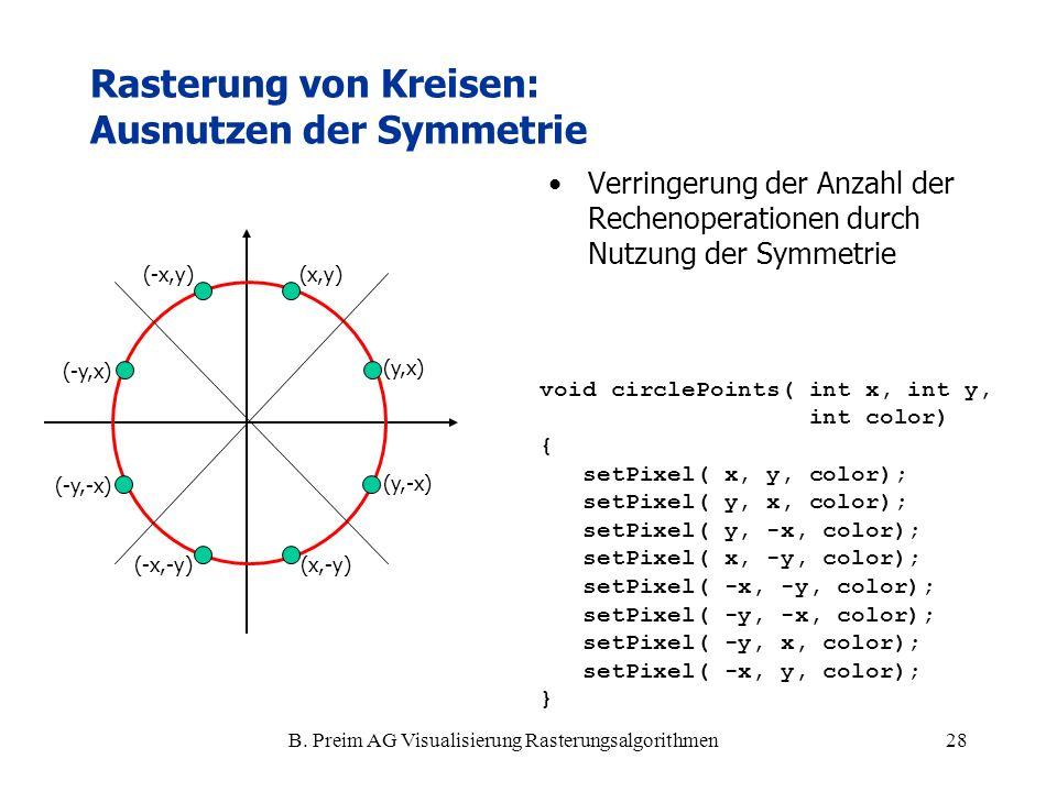 Rasterung von Kreisen: Ausnutzen der Symmetrie