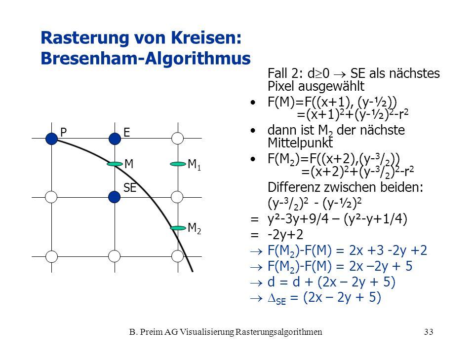 Rasterung von Kreisen: Bresenham-Algorithmus