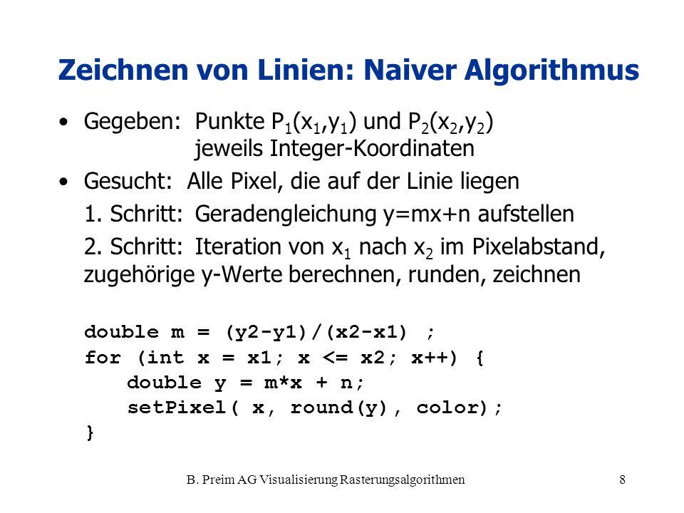 Zeichnen von Linien: Naiver Algorithmus
