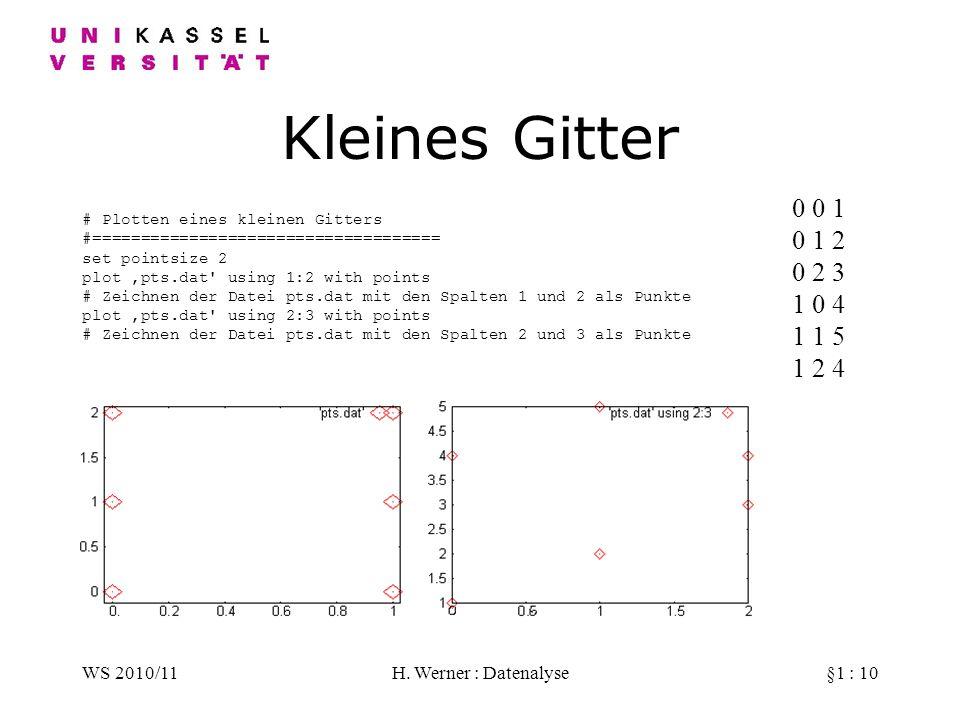 Kleines Gitter 0 0 1. 0 1 2. 0 2 3. 1 0 4. 1 1 5. 1 2 4. # Plotten eines kleinen Gitters. #====================================