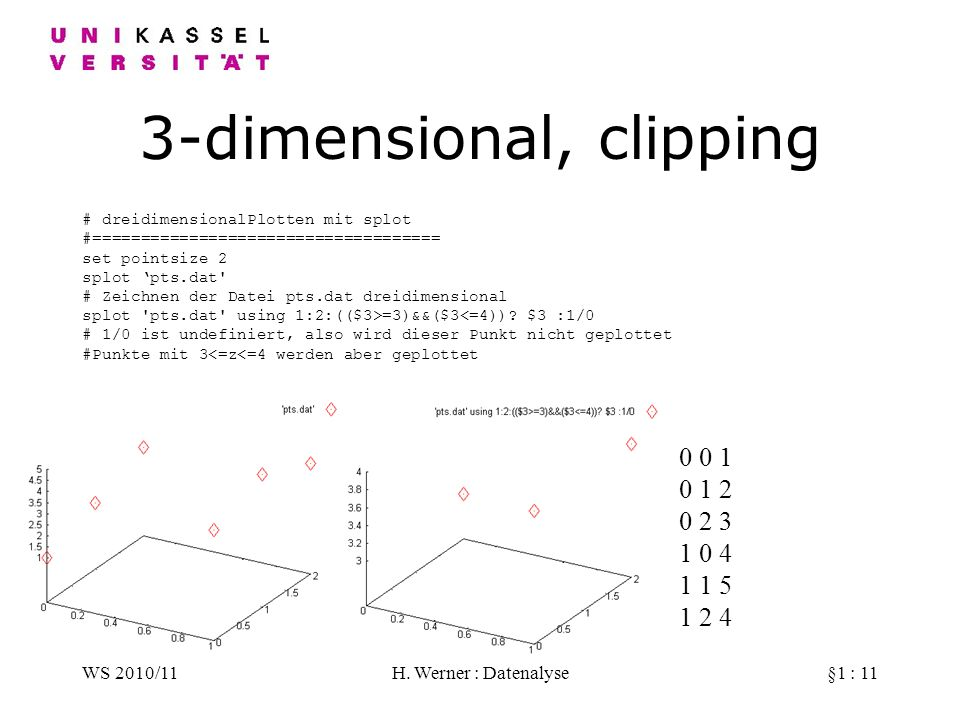 3-dimensional, clipping