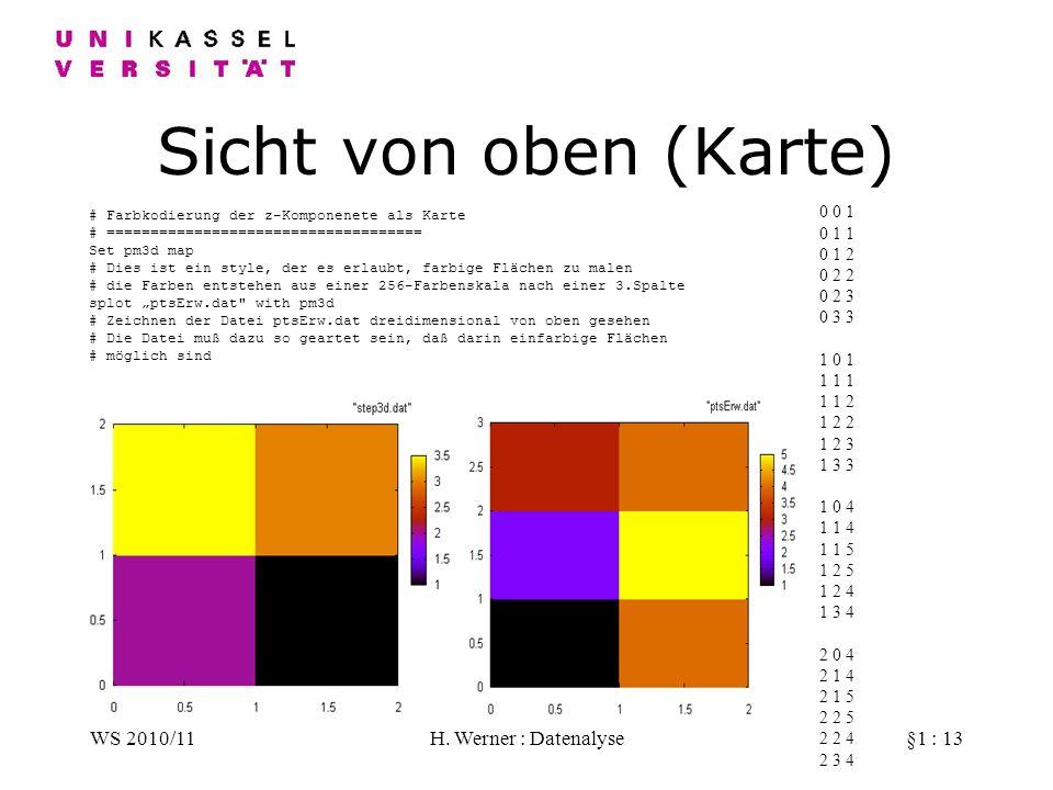 Sicht von oben (Karte) WS 2010/11 H. Werner : Datenalyse 0 0 1 0 1 1