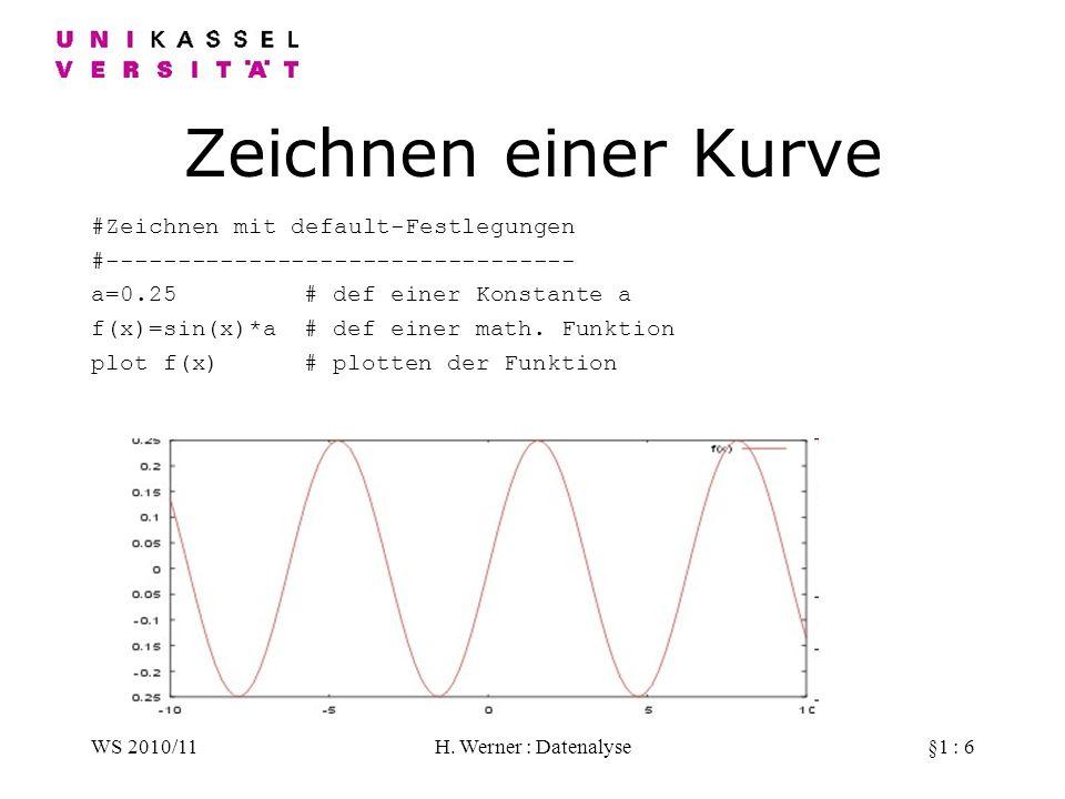 Zeichnen einer Kurve #Zeichnen mit default-Festlegungen