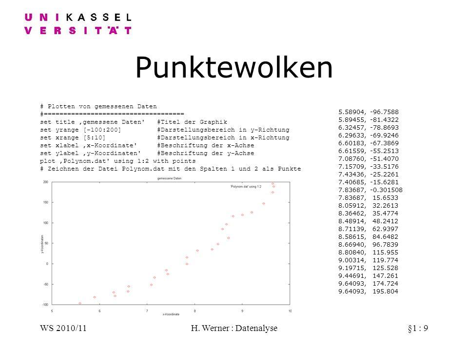 Punktewolken WS 2010/11 H. Werner : Datenalyse