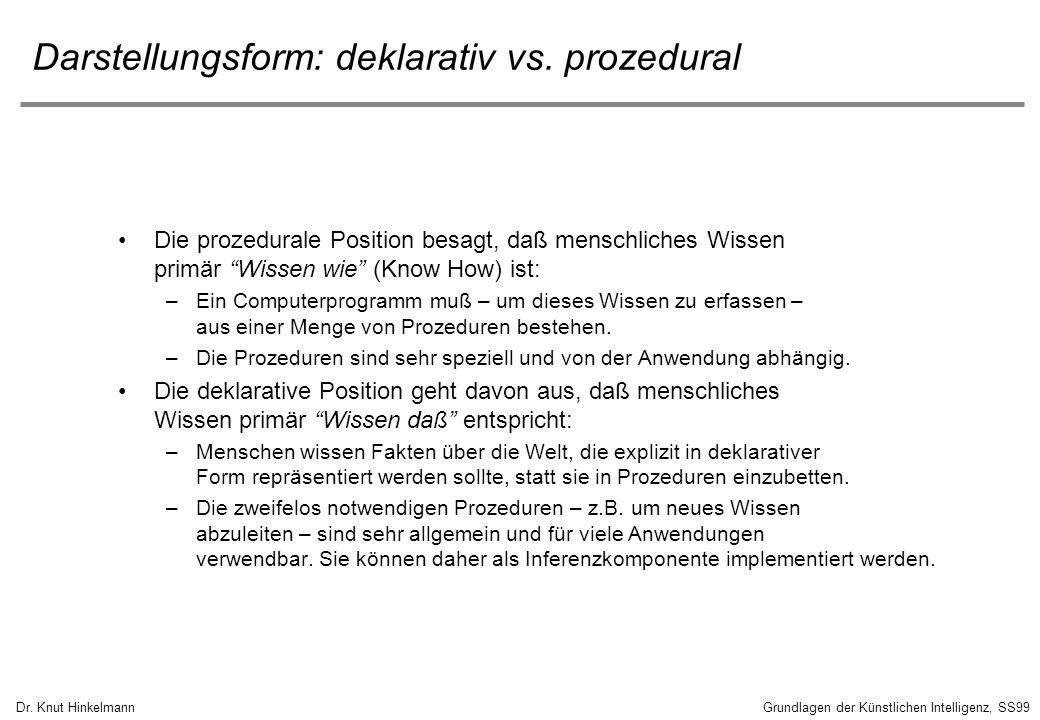 Darstellungsform: deklarativ vs. prozedural