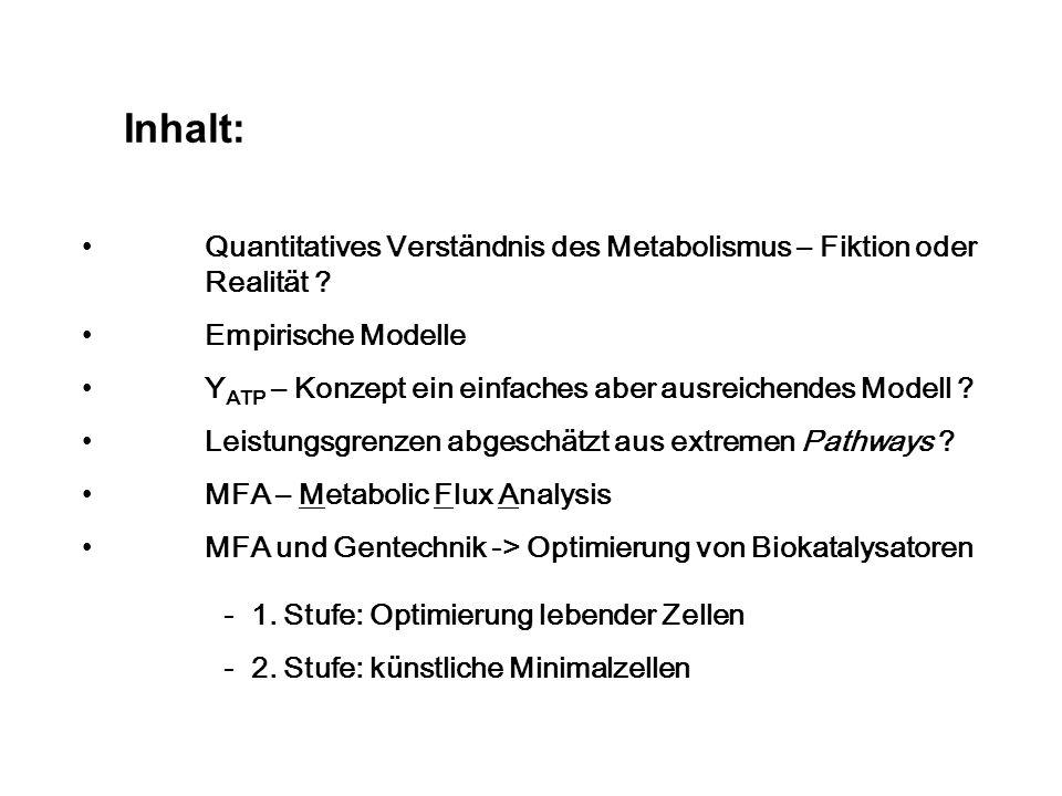 Inhalt: Quantitatives Verständnis des Metabolismus – Fiktion oder Realität Empirische Modelle.