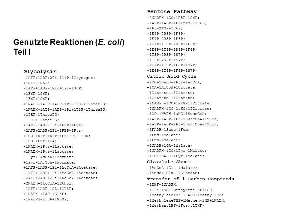 Genutzte Reaktionen (E. coli) Teil I
