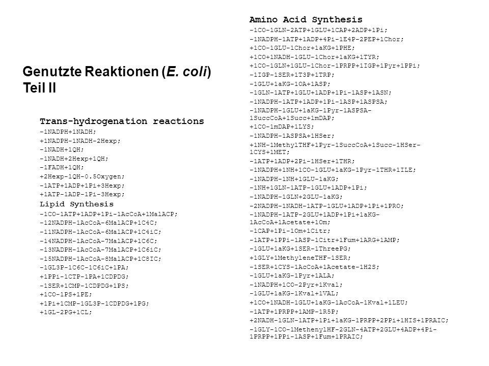 Genutzte Reaktionen (E. coli) Teil II