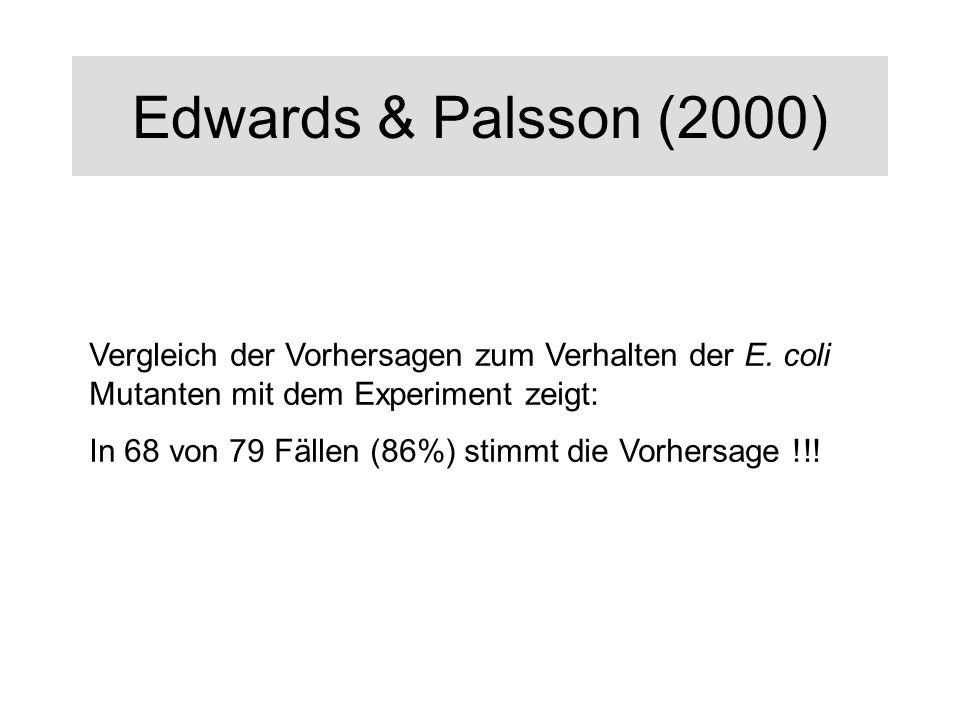 Edwards & Palsson (2000) Vergleich der Vorhersagen zum Verhalten der E. coli Mutanten mit dem Experiment zeigt: