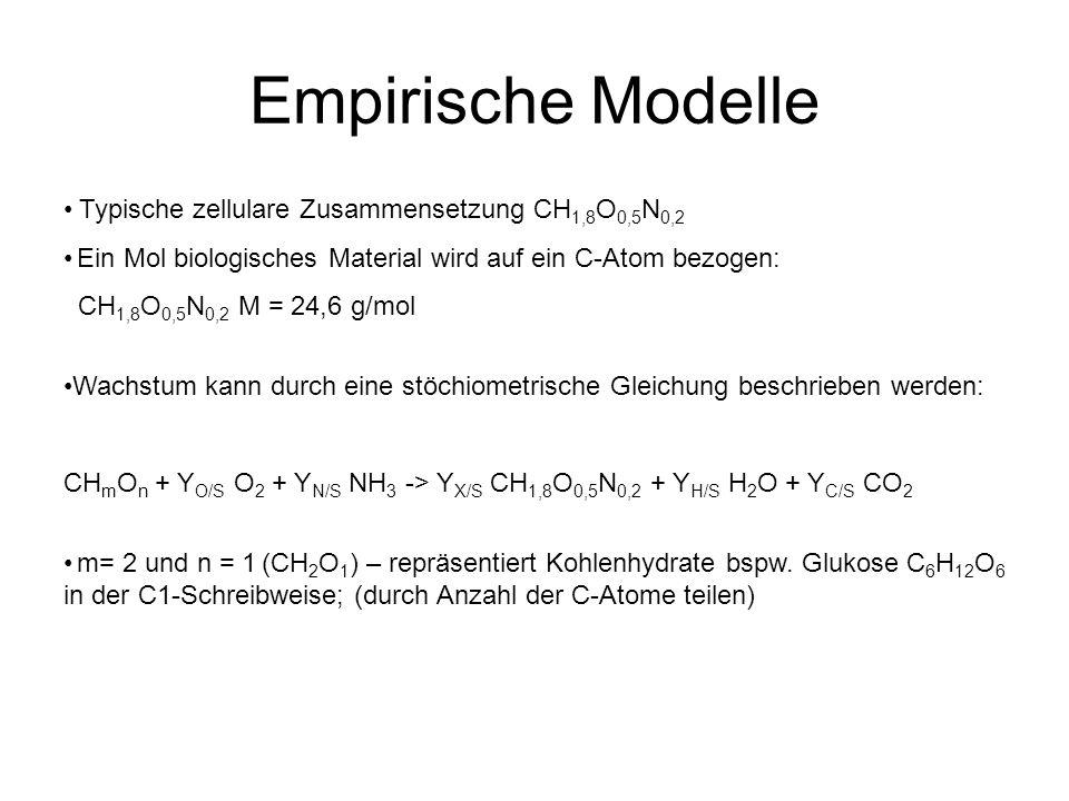 Empirische Modelle Typische zellulare Zusammensetzung CH1,8O0,5N0,2