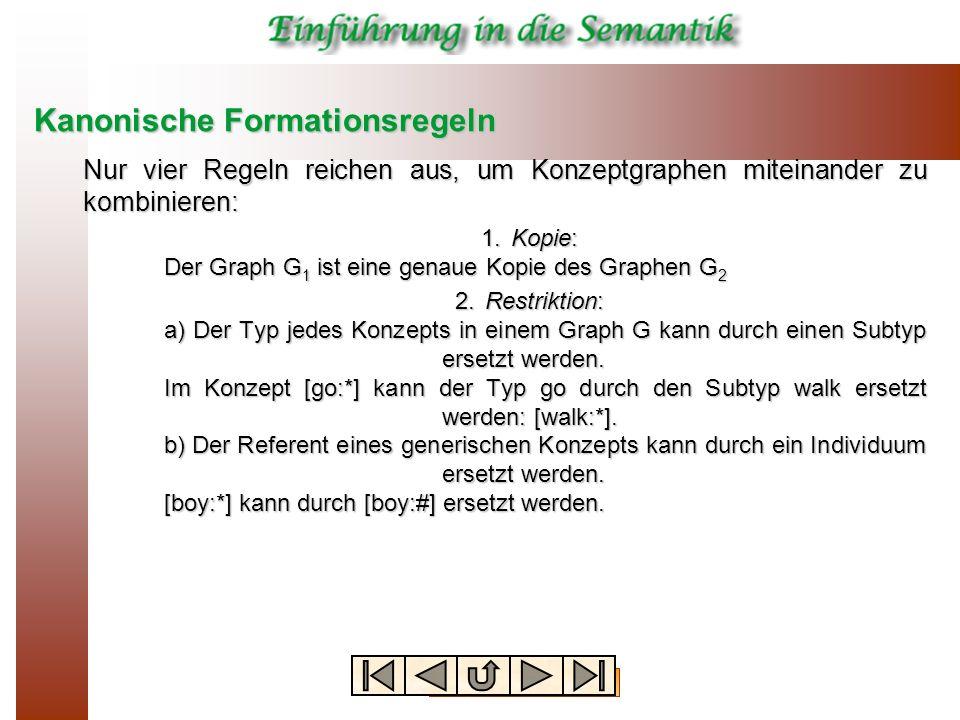 Kanonische Formationsregeln