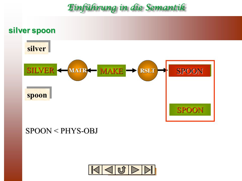 silver spoon silver SILVER MAKE PHYS-OBJ SPOON spoon SPOON