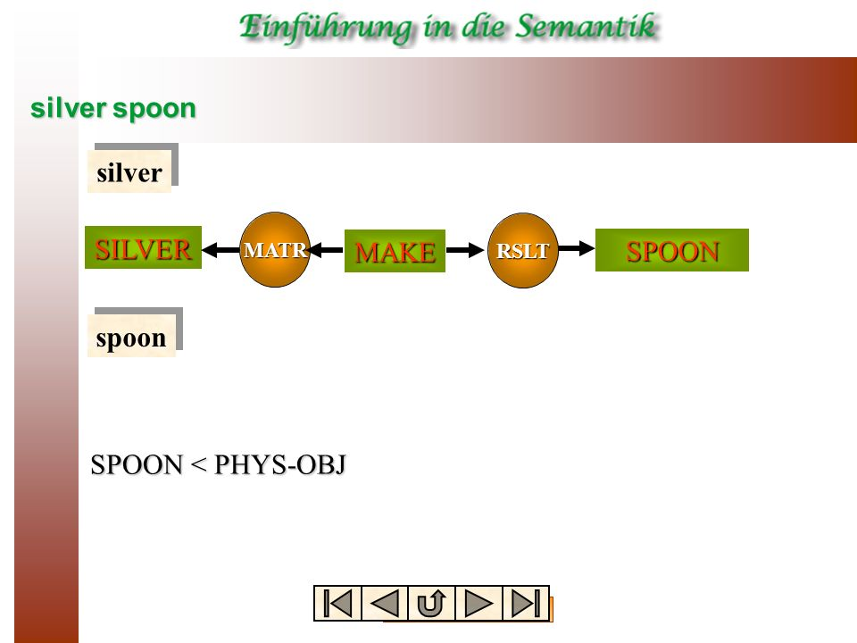 silver spoon SILVER MAKE PHYS-OBJ SPOON silver spoon