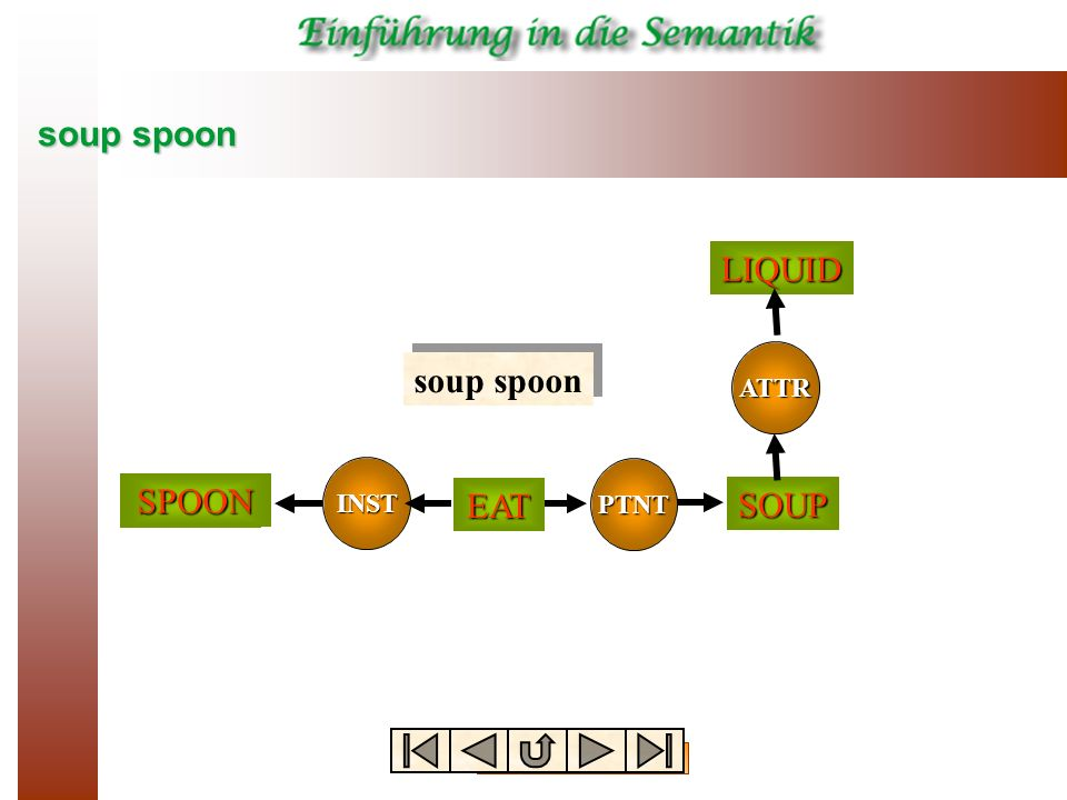 soup spoon TOOL PTNT INST EAT SOUP ATTR LIQUID SPOON soup spoon