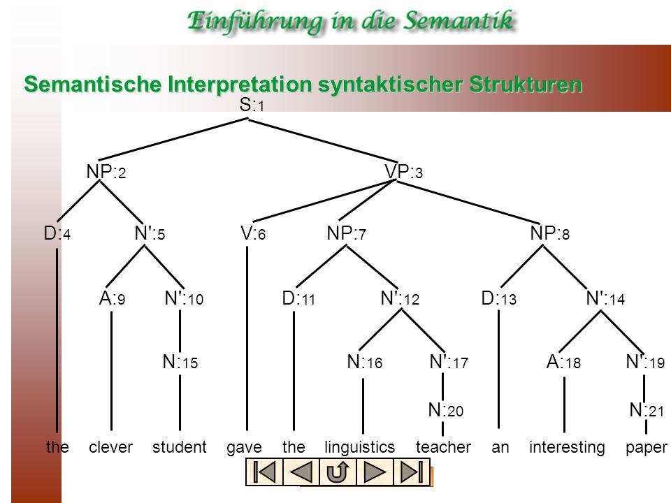Semantische Interpretation syntaktischer Strukturen