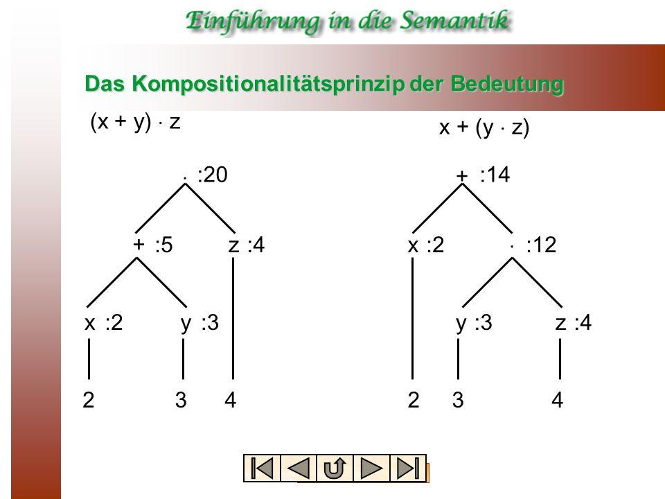 Das Kompositionalitätsprinzip der Bedeutung