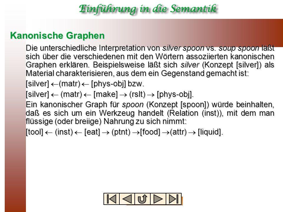 Kanonische Graphen
