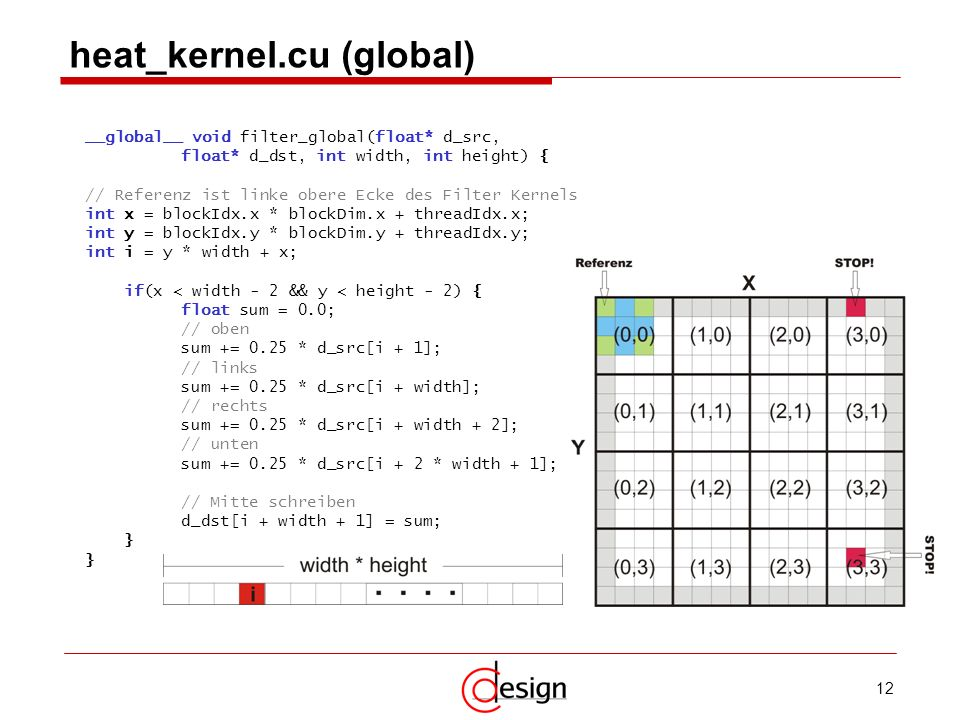 heat_kernel.cu (global)