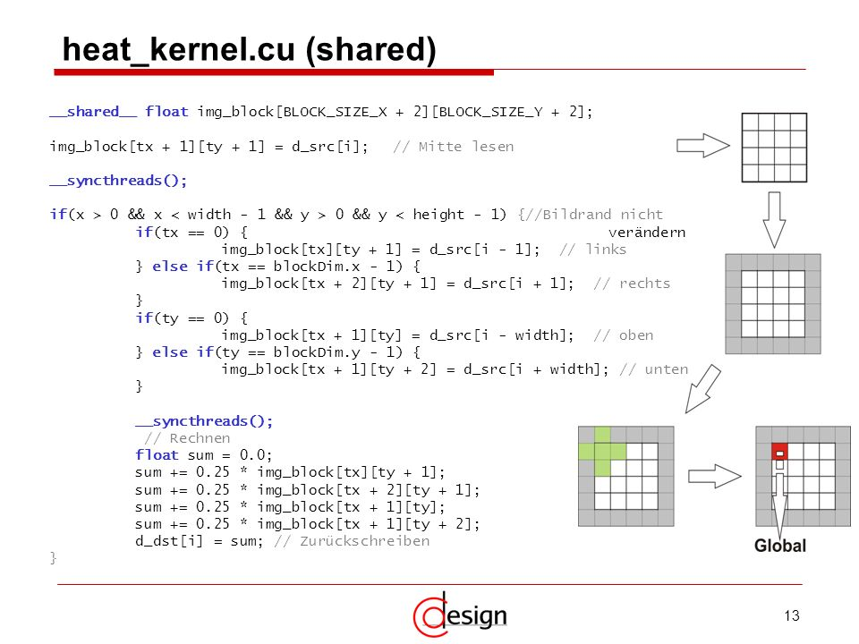 heat_kernel.cu (shared)