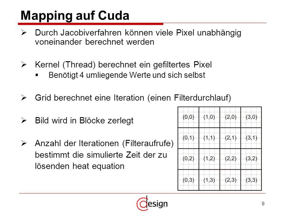 Mapping auf CudaDurch Jacobiverfahren können viele Pixel unabhängig voneinander berechnet werden. Kernel (Thread) berechnet ein gefiltertes Pixel.