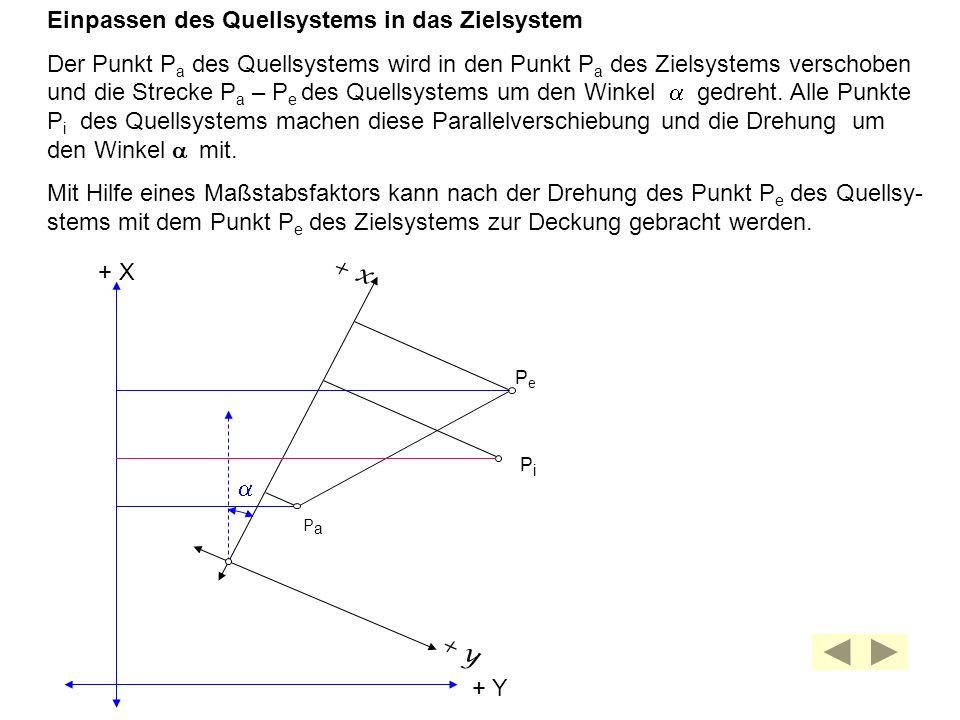 Einpassen des Quellsystems in das Zielsystem