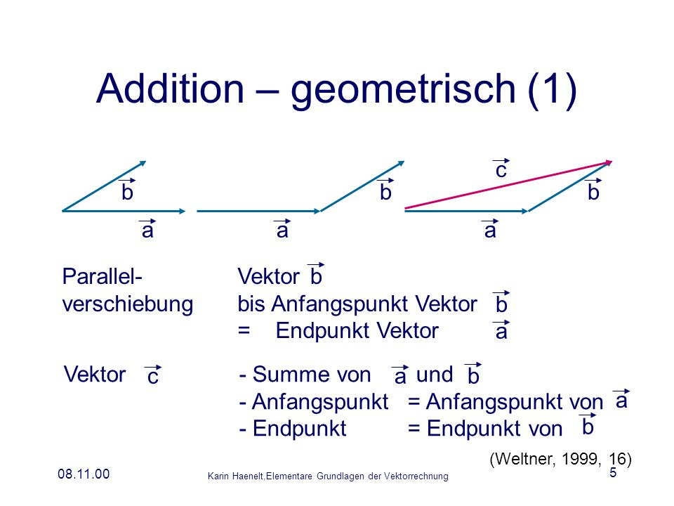 Addition – geometrisch (1)